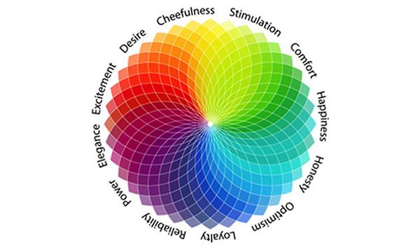 Psychology Of  Colour – Feng  Shui Tips