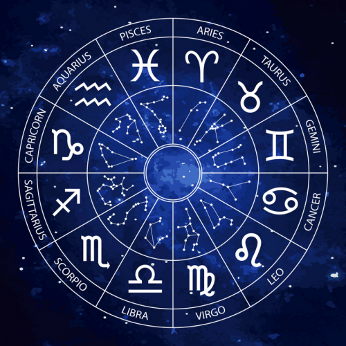 25th January 2020 Horoscope