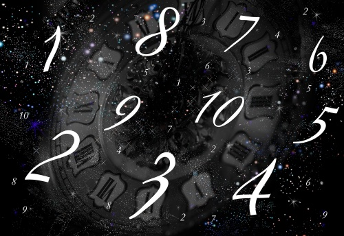 Your May 2020 numerology horoscope